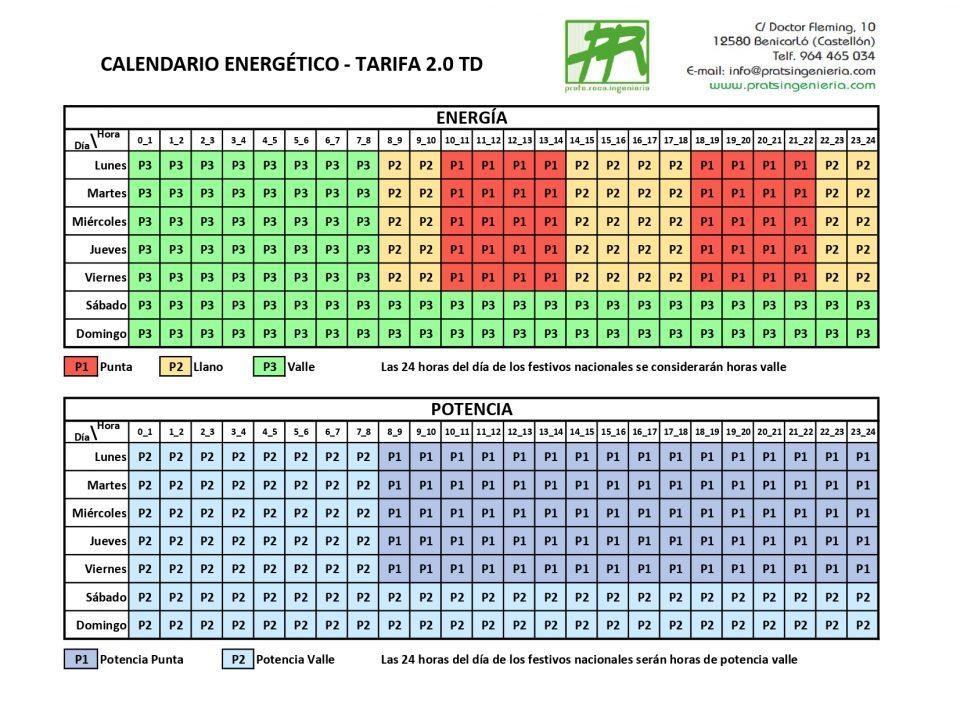 A partir del mes de junio desaparecen las tarifas 2.0A, 2.0DHA, 2.1A y 2.1DHA